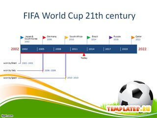 Шаблон PowerPoint Чемпионат мира по футболу FIFA